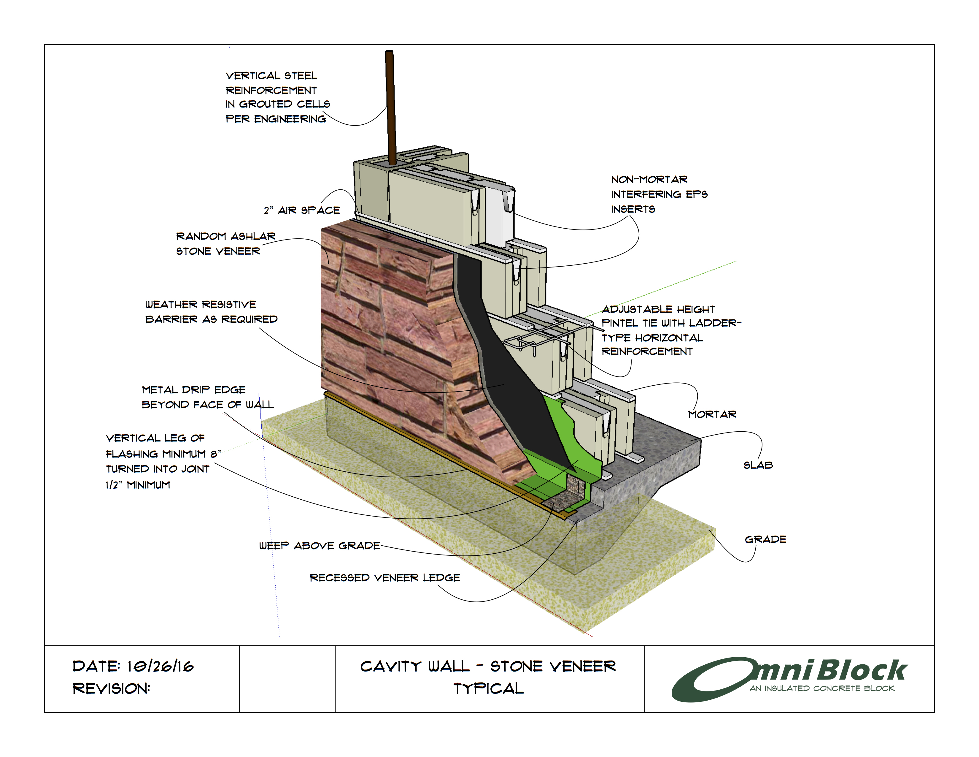 Stone Edge Block Diagram Image Great Installation Of Wiring Example Cavity Wall Veneer Omniblock Rh Com Electrical