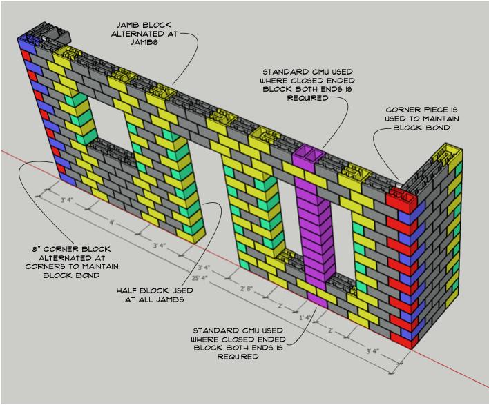 Block Units - Omniblock