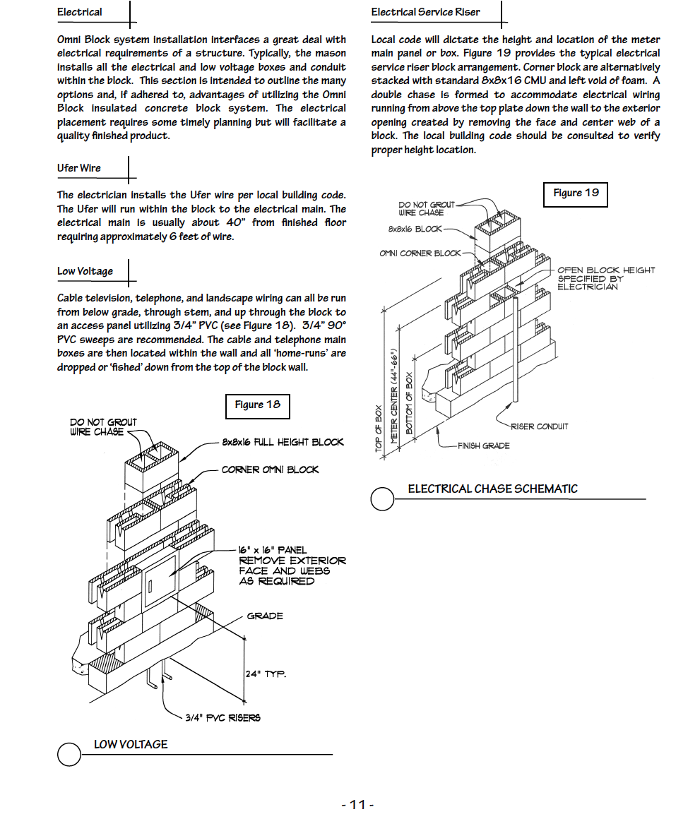 Ufer Wire / Low Voltage / Electrical Service Riser - Omniblock Home Run Wiring Diagram Telephone on