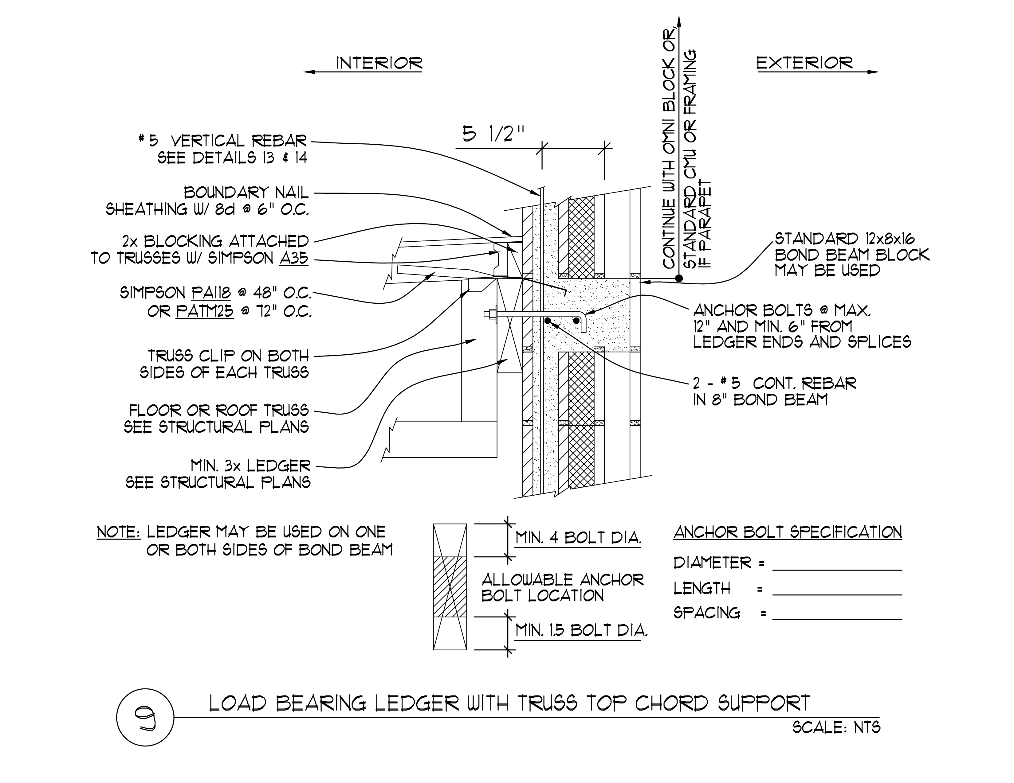 Load bearing ledger with truss top chord support 12 x 8 x 16 detail 9 12x8x16 1 hexwebz Choice Image